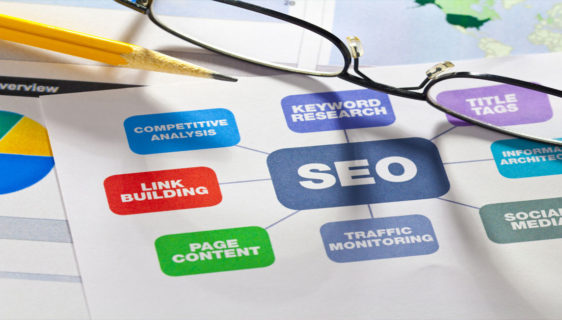 Best Digital Marketing Agency For Your Business