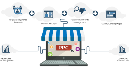 Pay Per Click Advertising Service How to Get More Leads Than Your Competition
