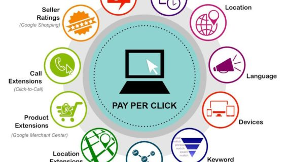 Ten Reasons To Hire Professional PPC Services In LA