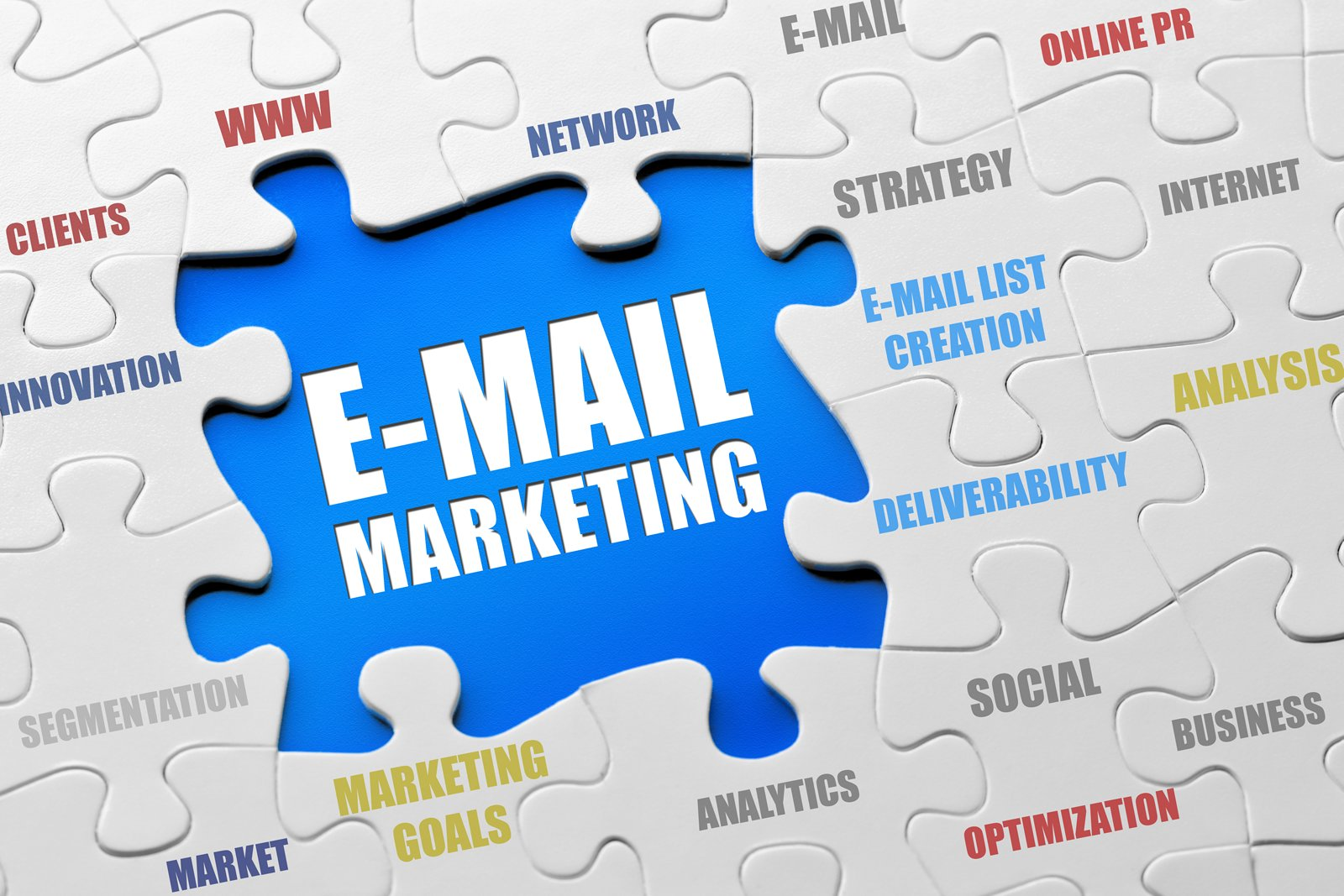 Top 3 Email Automation Funnels You Can't Afford to Miss