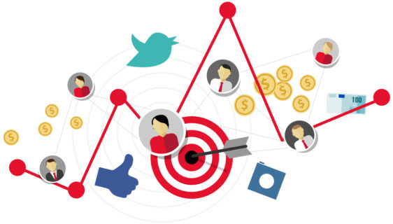 Why Should we Have a Social Media Marketing Strategy?